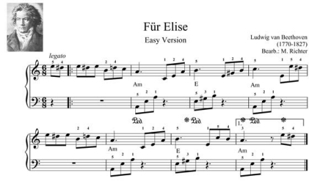 Für Elise easy Version